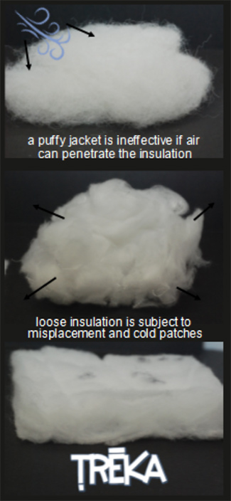 Puffy Jacket Insulation does not mean the warmest jacket.